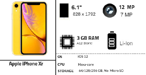 New iphone XR Specification